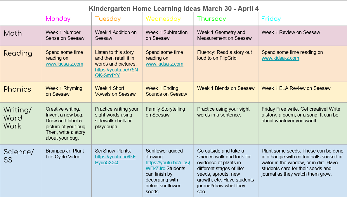 Chart of Home learning ideas